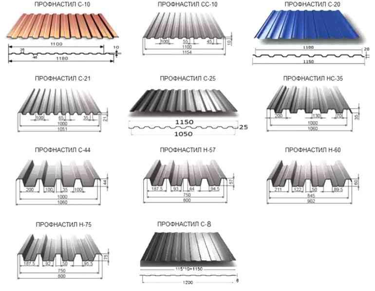 Какой профильный лист оптимально купить для крыши