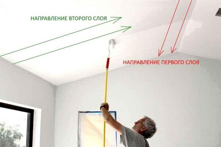 Красим потолок водоэмульсионной краской: 5 лайфхаков для качественного результата